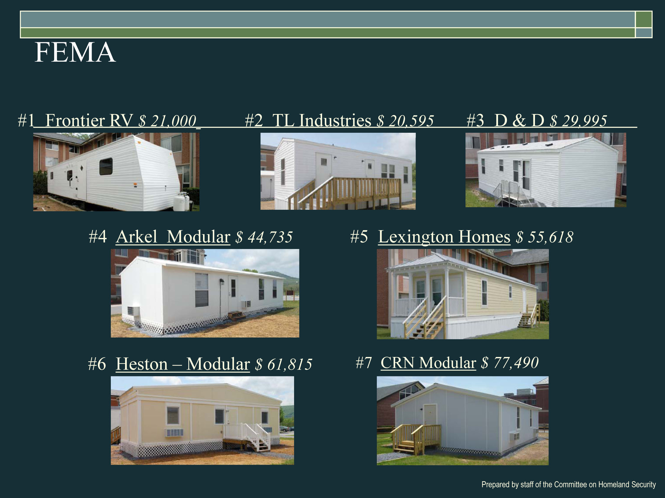 Photos And Costs Of Fema S Temporary Housing Units